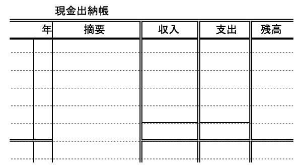 【4回目で合格】簿記2級、独学の方法 ...