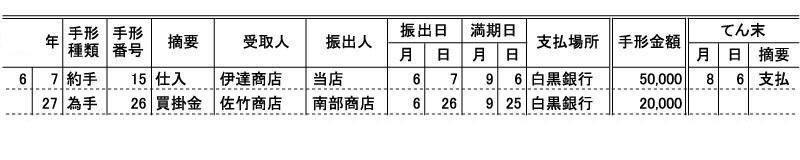 a_shiharai_tegata